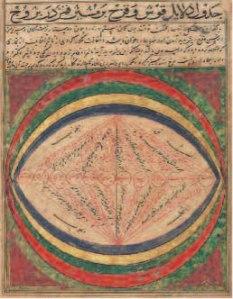 Traité de géodésie, 1507, Perse